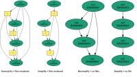 updated_transitive_reduction_behavior.png